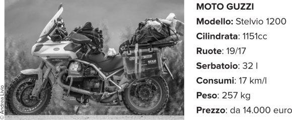 gionata-nencini-honda-transalp-partireper-manuale-del-motoviaggiatore-moto-guzzi-stelvio